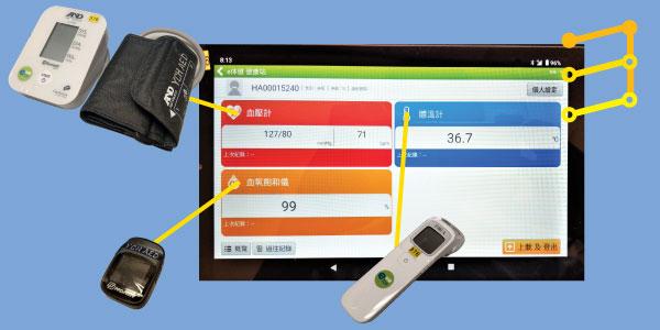 使用血壓計,體溫計(額探式)及血氧測量機量度生命表徵,指數會自動連結到平板電腦上