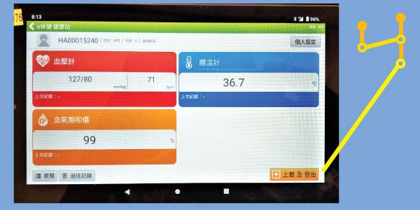 上傳平板電腦中的指數到CMS系統