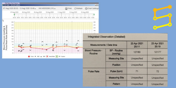 護士可以從CMS中的Vital Sign Chart Enquiry 查閱病人的生命表徵,亦可以列印紀錄以作存檔